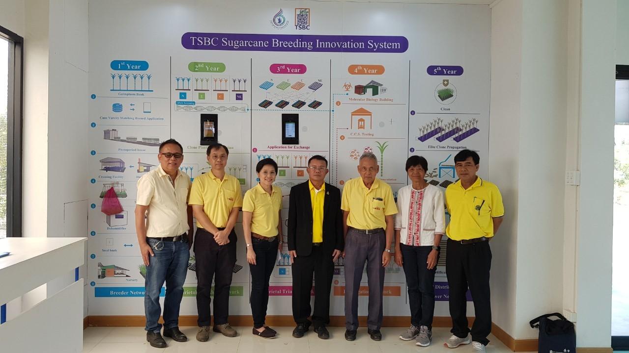 วันที่ 7 พฤษภาคม 2562  นายสมพล โนดไธสง รองเลขาธิการคณะกรรมการอ้อยและน้ำตาลทราย เข้าเยี่ยมชม ศูนย์การปรับปรุงพันธุ์อ้อยแห่งประเทศไทย